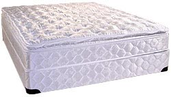 Pillowtop 6 Quot Fill Waterbeds Canada